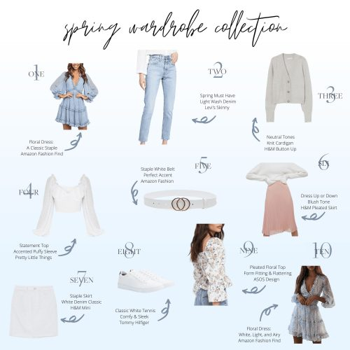 My Spring Wardrobe 2021 | Capsule Collection