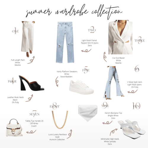 My Summer Wardrobe 2021 | Capsule Collection
